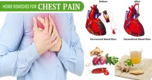 home remedies for chest pain